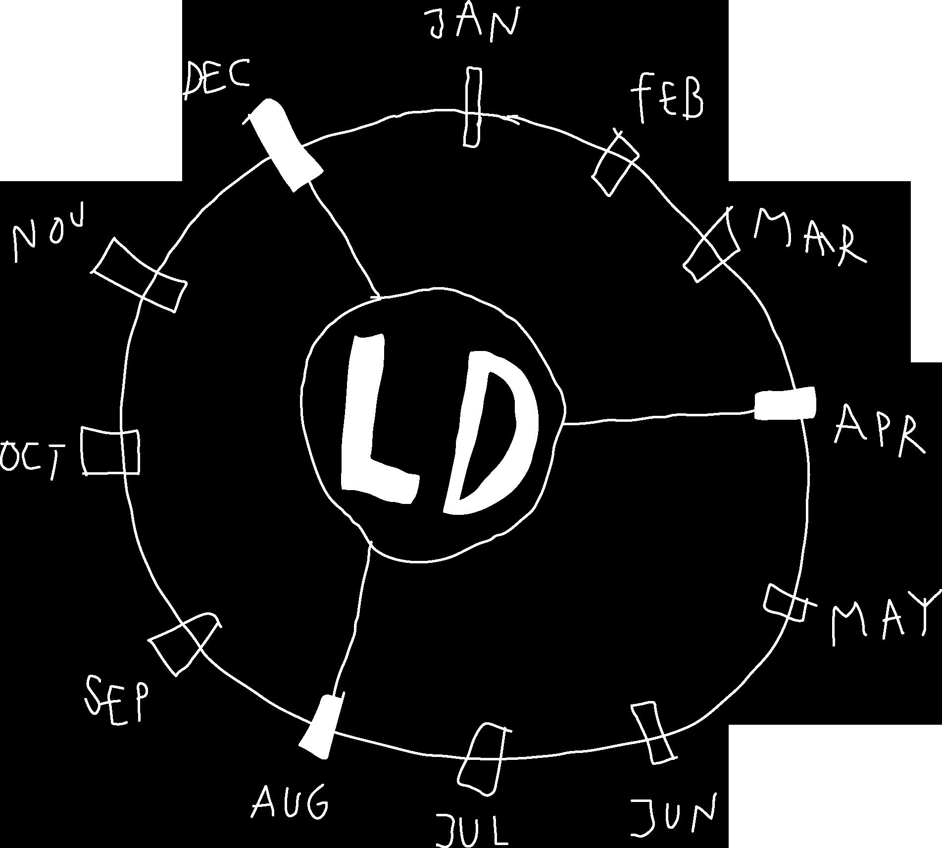 LD - aastaring - white